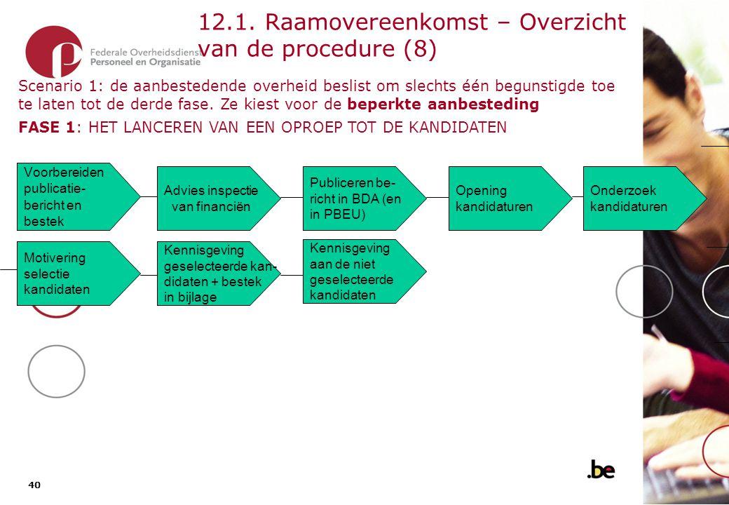 40 12.1. Raamovereenkomst – Overzicht van de procedure (8) Advies inspectie van financiën Voorbereiden publicatie- bericht en bestek Opening kandidatu