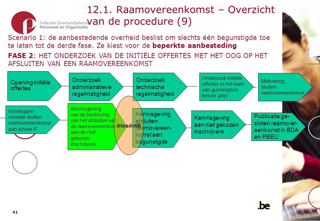 41 12.1. Raamovereenkomst – Overzicht van de procedure (9) Onderzoek administratieve regelmatigheid Opening initiële offertes Motivering sluiten raamo