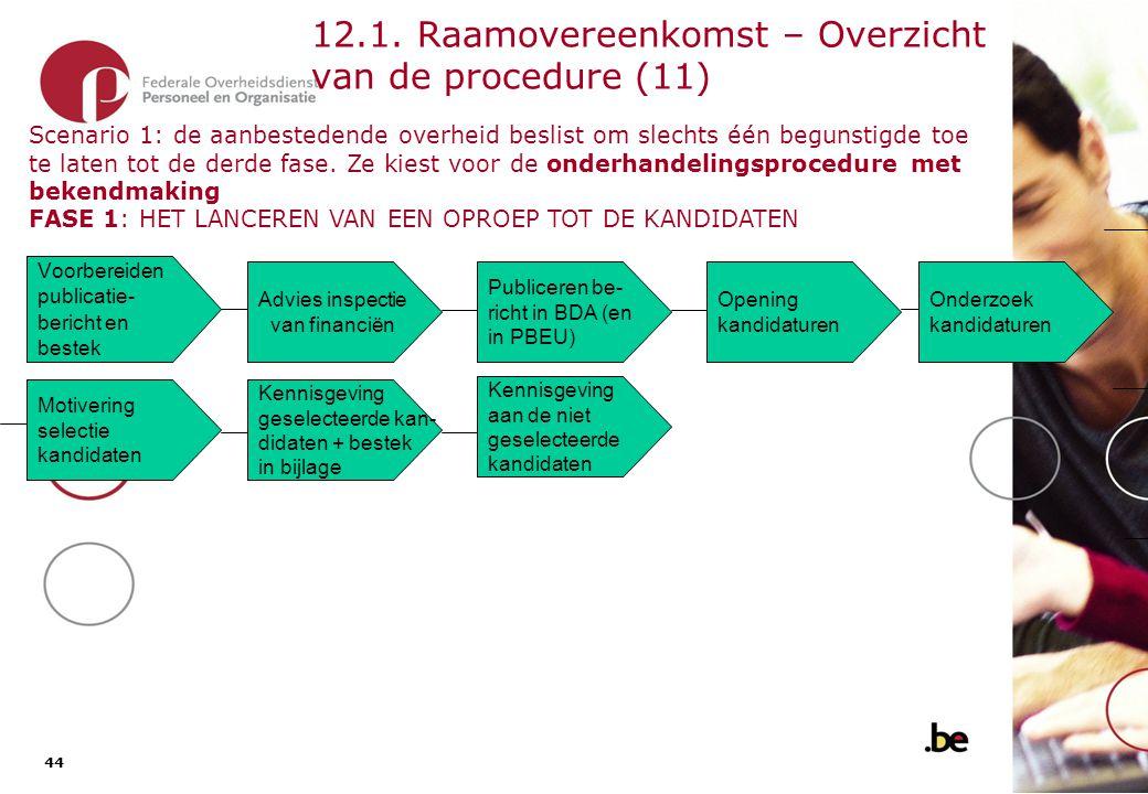44 12.1. Raamovereenkomst – Overzicht van de procedure (11) Advies inspectie van financiën Voorbereiden publicatie- bericht en bestek Opening kandidat