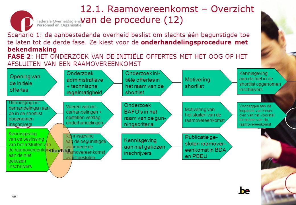 45 12.1. Raamovereenkomst – Overzicht van de procedure (12) Onderzoek administratieve + technische regelmatigheid Opening van de initiële offertes Mot