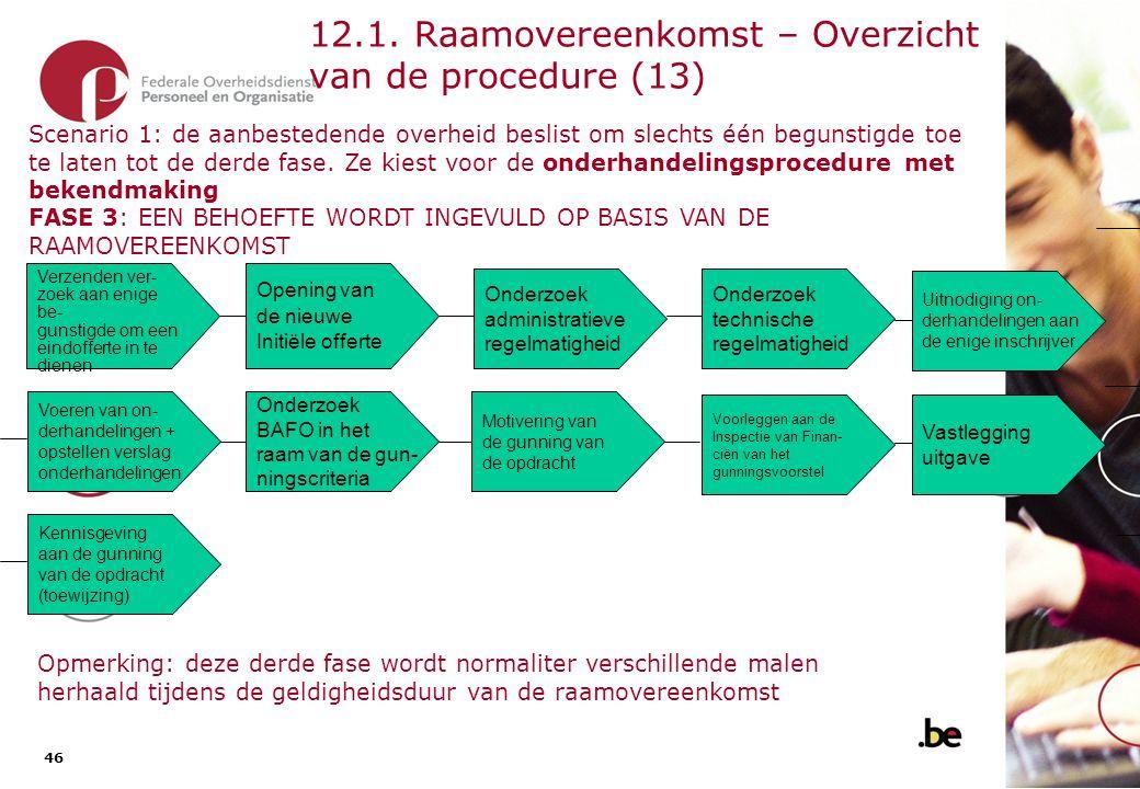 46 12.1. Raamovereenkomst – Overzicht van de procedure (13) Onderzoek administratieve regelmatigheid Opening van de nieuwe Initiële offerte Onderzoek