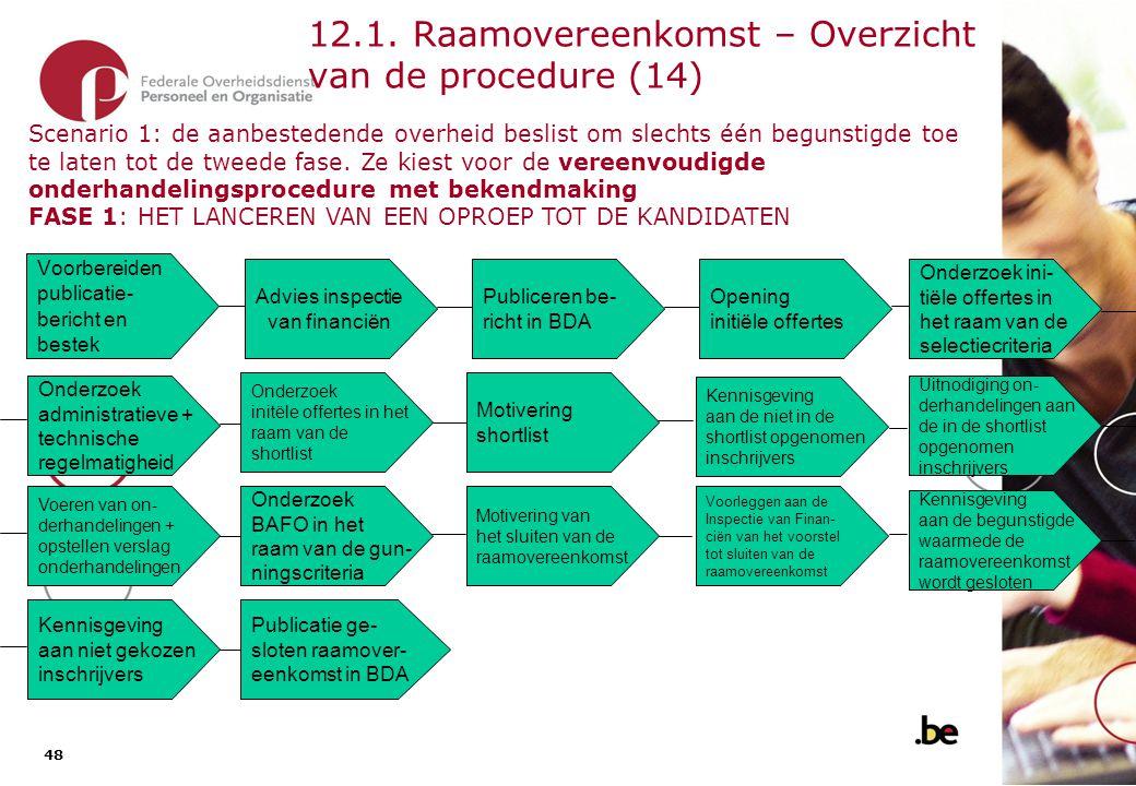 48 12.1. Raamovereenkomst – Overzicht van de procedure (14) Advies inspectie van financiën Voorbereiden publicatie- bericht en bestek Opening initiële