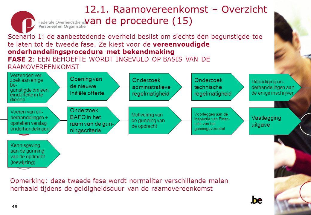 49 12.1. Raamovereenkomst – Overzicht van de procedure (15) Onderzoek administratieve regelmatigheid Opening van de nieuwe Initiële offerte Uitnodigin
