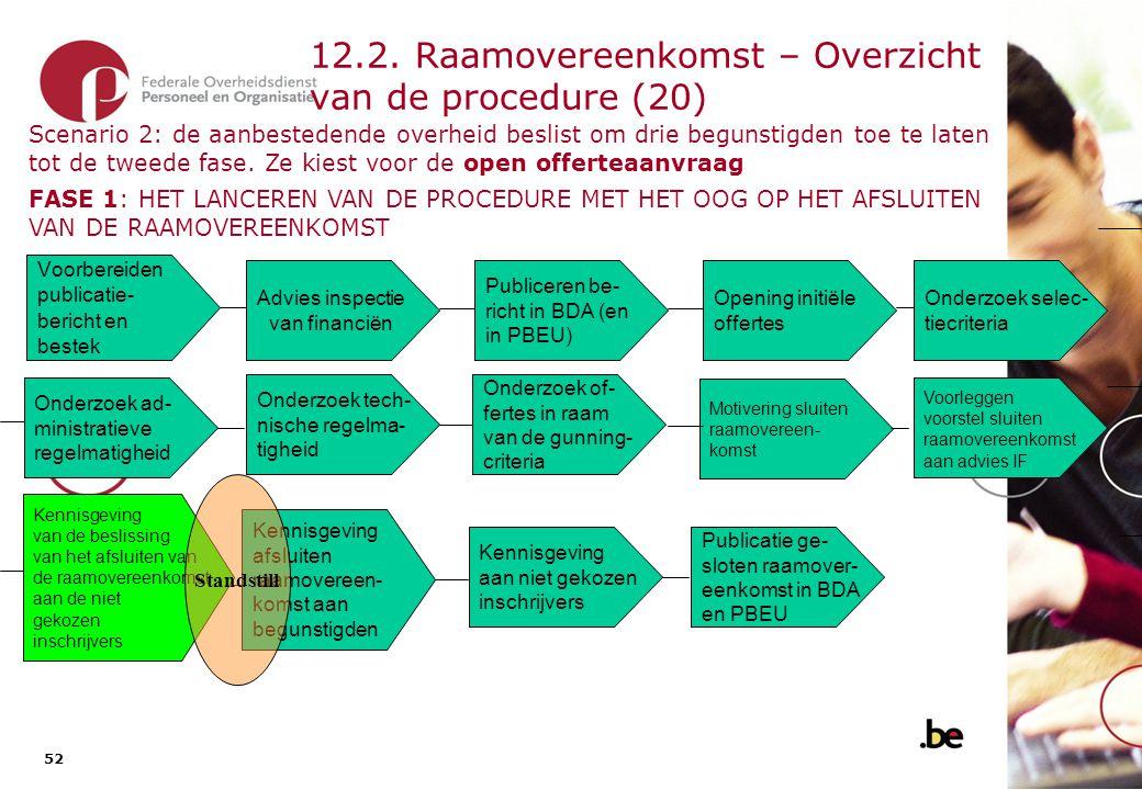 52 12.2. Raamovereenkomst – Overzicht van de procedure (20) Advies inspectie van financiën Voorbereiden publicatie- bericht en bestek Opening initiële