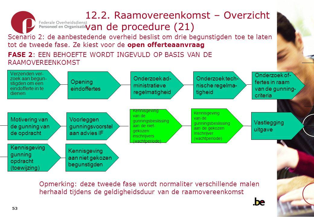 53 12.2. Raamovereenkomst – Overzicht van de procedure (21) Opening eindoffertes Verzenden ver- zoek aan begun- stigden om een eindofferte in te diene