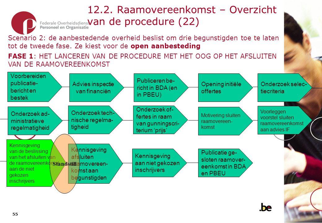 55 12.2. Raamovereenkomst – Overzicht van de procedure (22) Advies inspectie van financiën Voorbereiden publicatie- bericht en bestek Opening initiële