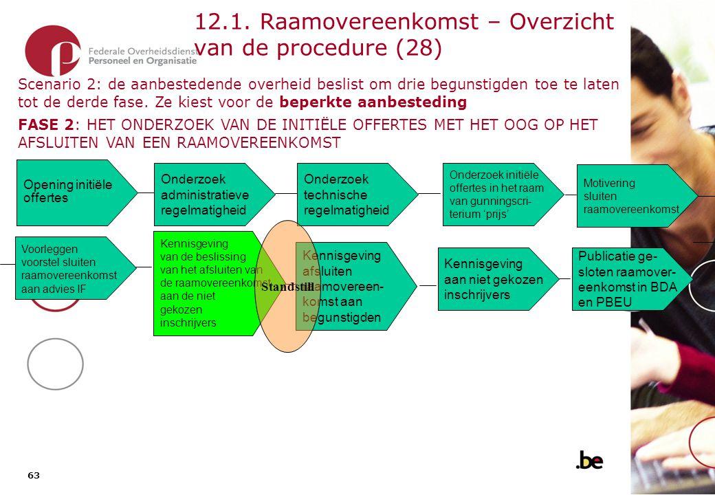 63 12.1. Raamovereenkomst – Overzicht van de procedure (28) Onderzoek administratieve regelmatigheid Opening initiële offertes Onderzoek initiële offe