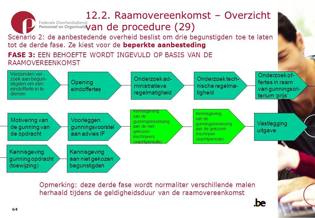 64 12.2. Raamovereenkomst – Overzicht van de procedure (29) Opening eindoffertes Verzenden ver- zoek aan begun- stigden om een eindofferte in te diene