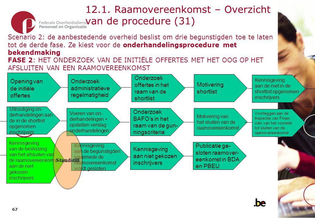 67 12.1. Raamovereenkomst – Overzicht van de procedure (31) Onderzoek administratieve regelmatigheid Opening van de initiële offertes Motivering short