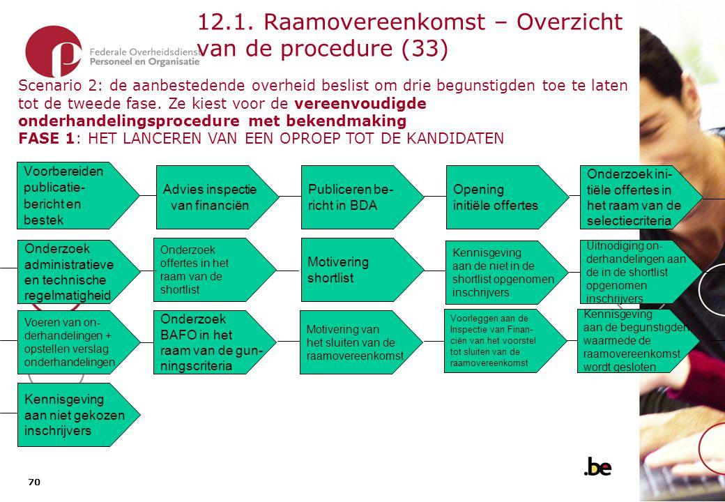 70 12.1. Raamovereenkomst – Overzicht van de procedure (33) Advies inspectie van financiën Voorbereiden publicatie- bericht en bestek Opening initiële