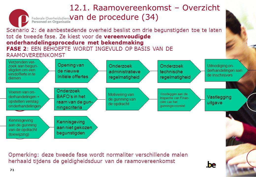 71 12.1. Raamovereenkomst – Overzicht van de procedure (34) Onderzoek administratieve regelmatigheid Opening van de nieuwe Initiële offertes Uitnodigi
