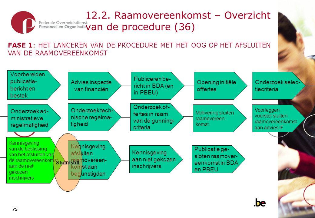 75 12.2. Raamovereenkomst – Overzicht van de procedure (36) Advies inspectie van financiën Voorbereiden publicatie- bericht en bestek Opening initiële