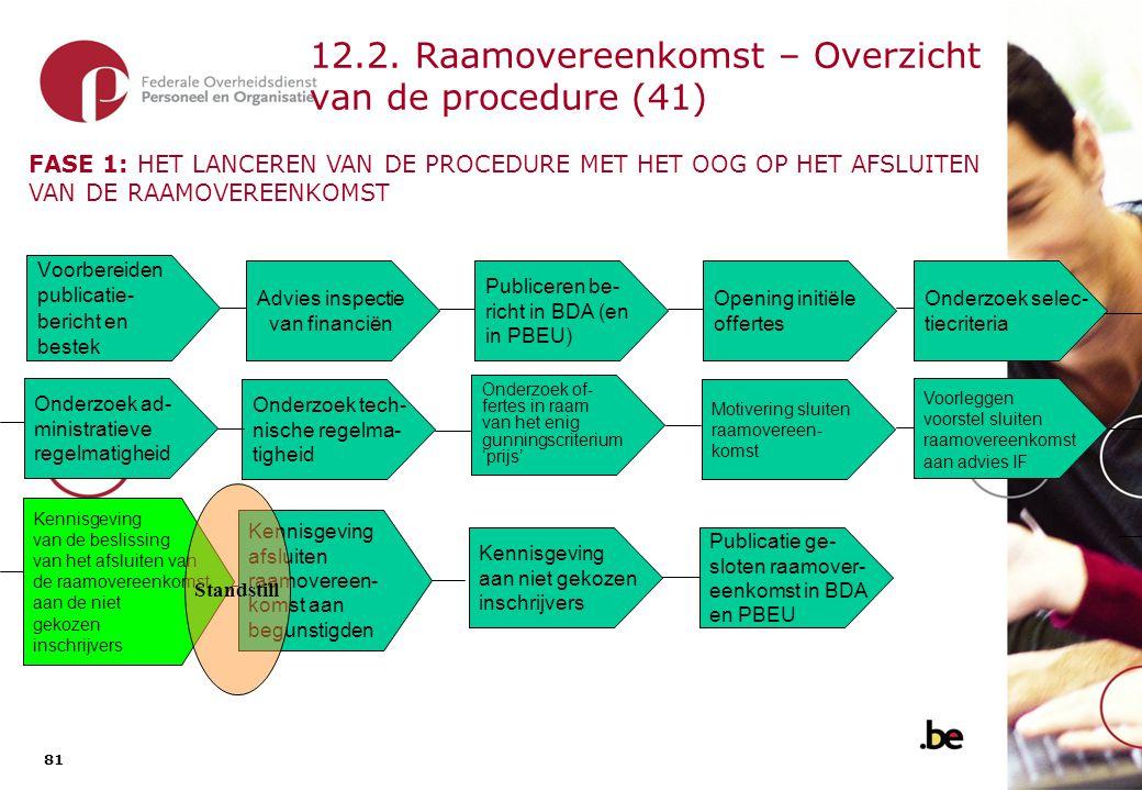 81 12.2. Raamovereenkomst – Overzicht van de procedure (41) Advies inspectie van financiën Voorbereiden publicatie- bericht en bestek Opening initiële