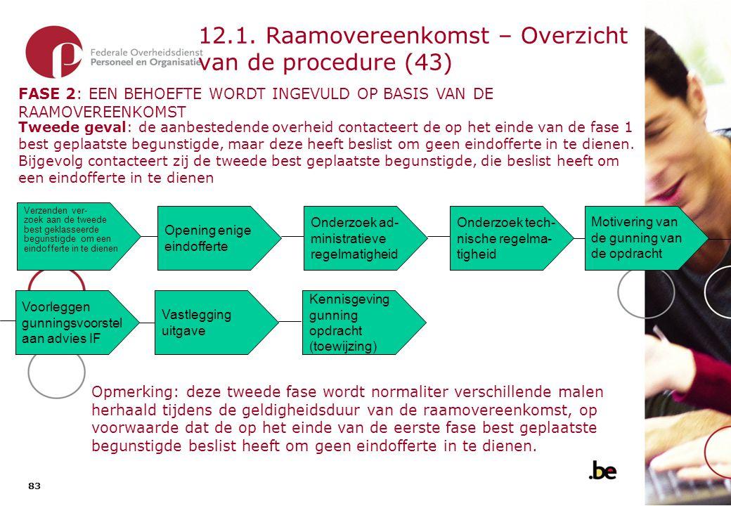 83 12.1. Raamovereenkomst – Overzicht van de procedure (43) Opening enige eindofferte Verzenden ver- zoek aan de tweede best geklasseerde begunstigde