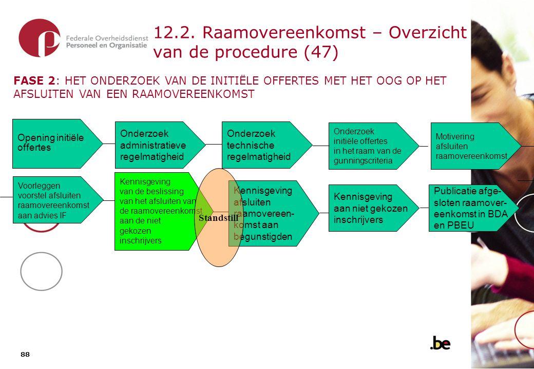 88 12.2. Raamovereenkomst – Overzicht van de procedure (47) Onderzoek administratieve regelmatigheid Opening initiële offertes Onderzoek initiële offe