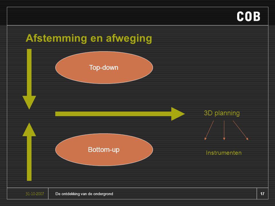 17De ontdekking van de ondergrond31-10-2007 Afstemming en afweging Top-down Bottom-up 3D planning Instrumenten