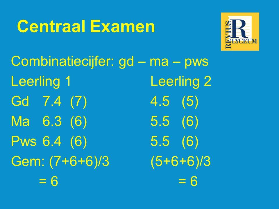 Centraal Examen Combinatiecijfer: gd – ma – pws Leerling 1Leerling 2 Gd 7.4 (7)4.5 (5) Ma 6.3 (6)5.5 (6) Pws 6.4 (6)5.5 (6) Gem: (7+6+6)/3(5+6+6)/3= 6