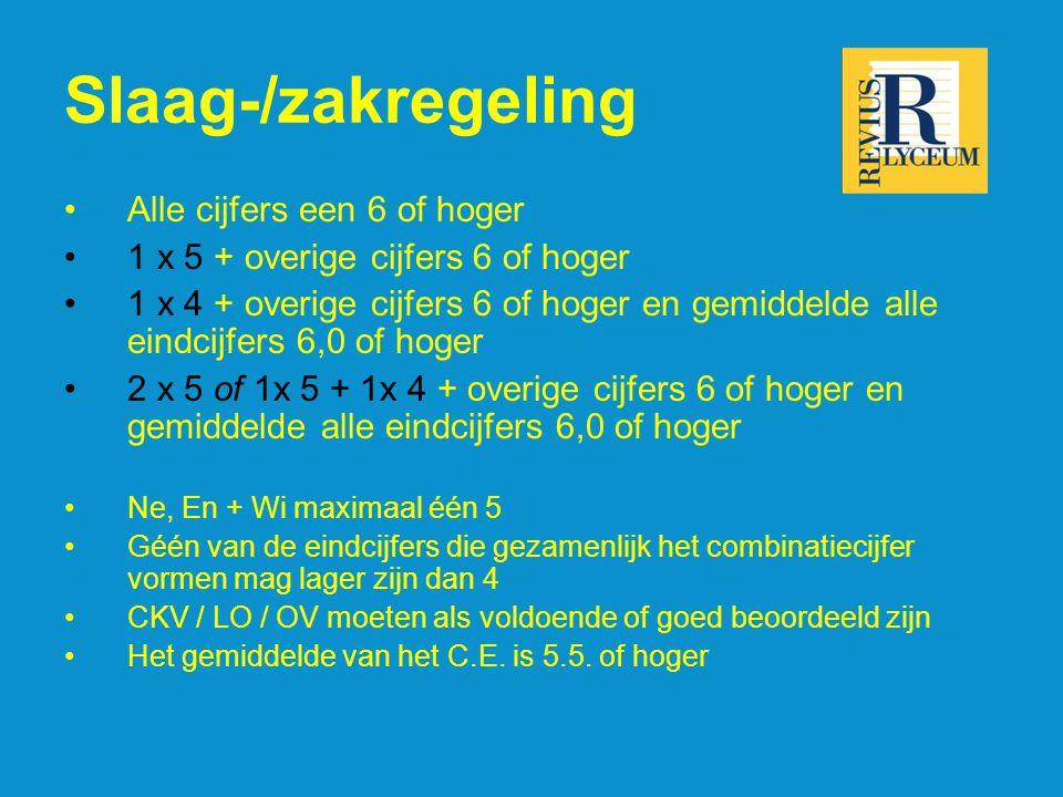 Slaag-/zakregeling Alle cijfers een 6 of hoger 1 x 5 + overige cijfers 6 of hoger 1 x 4 + overige cijfers 6 of hoger en gemiddelde alle eindcijfers 6,0 of hoger 2 x 5 of 1x 5 + 1x 4 + overige cijfers 6 of hoger en gemiddelde alle eindcijfers 6,0 of hoger Ne, En + Wi maximaal één 5 Géén van de eindcijfers die gezamenlijk het combinatiecijfer vormen mag lager zijn dan 4 CKV / LO / OV moeten als voldoende of goed beoordeeld zijn Het gemiddelde van het C.E.