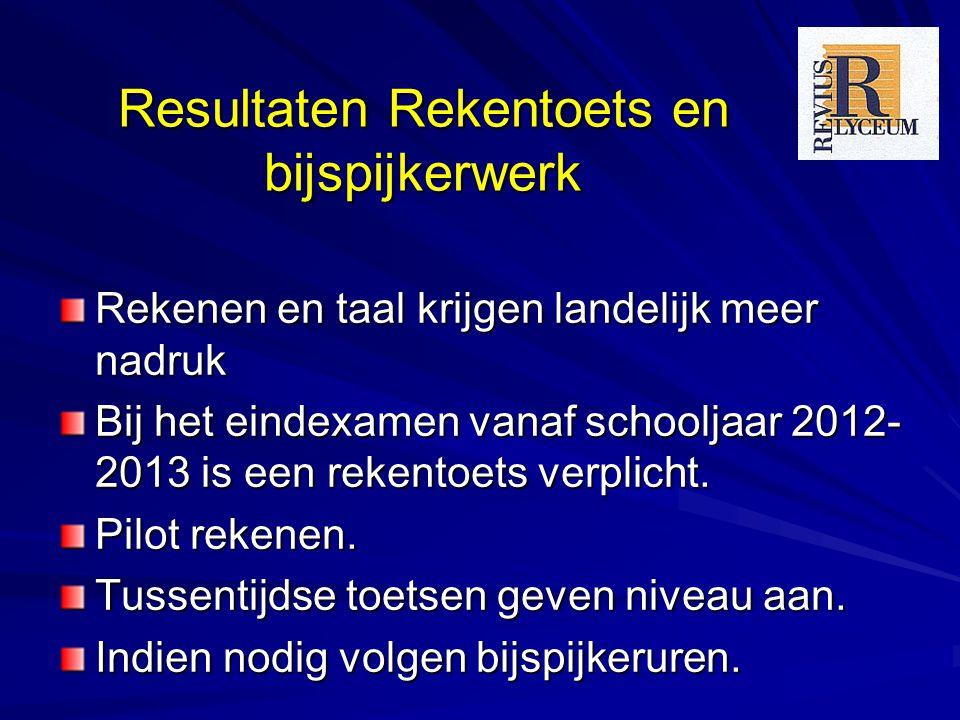 Resultaten Rekentoets en bijspijkerwerk Rekenen en taal krijgen landelijk meer nadruk Bij het eindexamen vanaf schooljaar 2012- 2013 is een rekentoets verplicht.