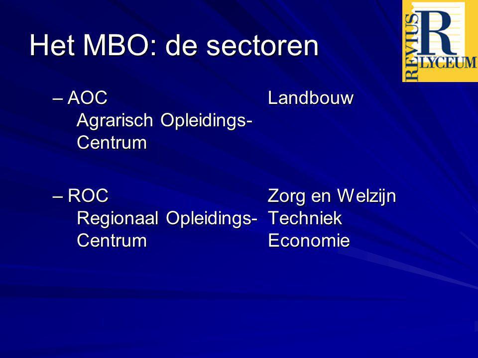 Het MBO: de sectoren –AOC Landbouw Agrarisch Opleidings- Centrum –ROCZorg en Welzijn Regionaal Opleidings-Techniek CentrumEconomie