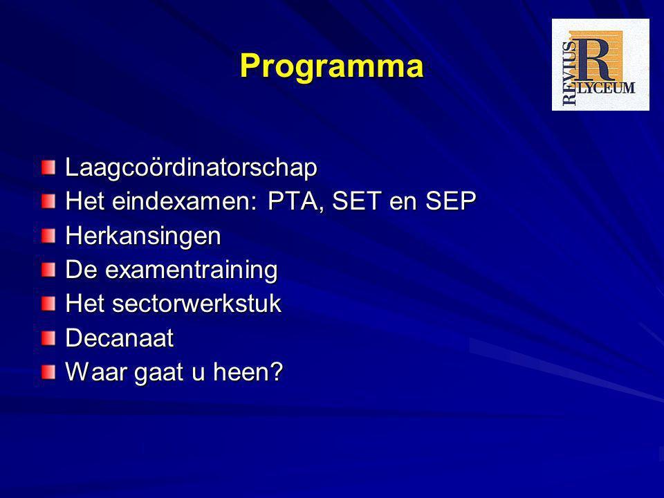Programma Laagcoördinatorschap Het eindexamen: PTA, SET en SEP Herkansingen De examentraining Het sectorwerkstuk Decanaat Waar gaat u heen?