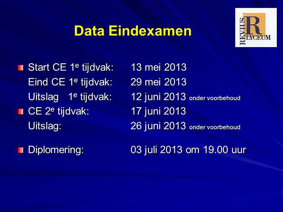 Data Eindexamen Start CE 1 e tijdvak: 13 mei 2013 Eind CE 1 e tijdvak: 29 mei 2013 Uitslag 1 e tijdvak: 12 juni 2013 onder voorbehoud CE 2 e tijdvak: