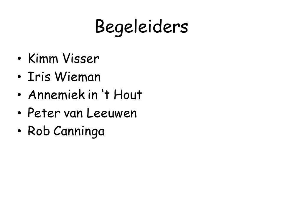 Begeleiders Kimm Visser Iris Wieman Annemiek in 't Hout Peter van Leeuwen Rob Canninga