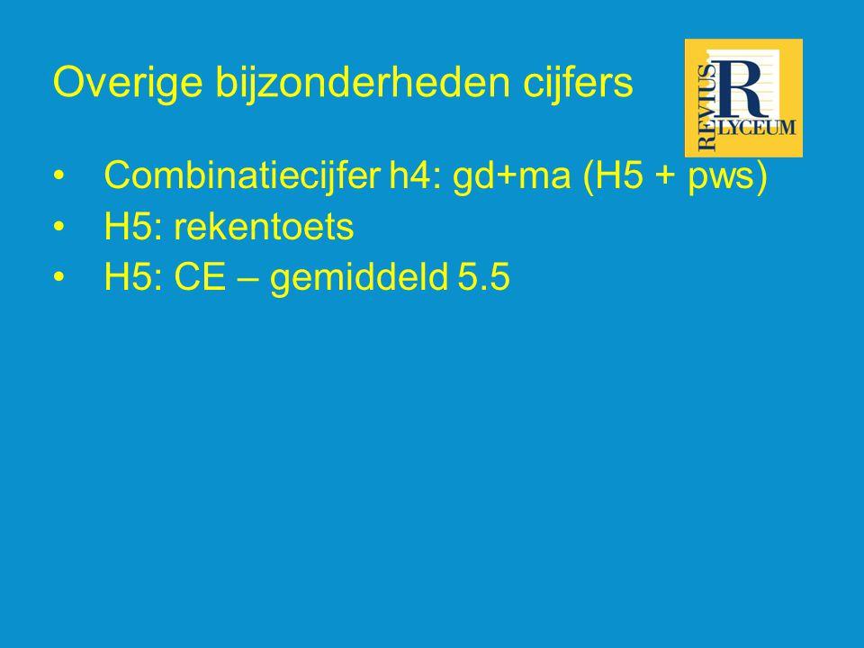 Overige bijzonderheden cijfers Combinatiecijfer h4: gd+ma (H5 + pws) H5: rekentoets H5: CE – gemiddeld 5.5