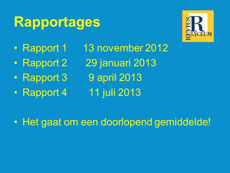 Rapportages Rapport 113 november 2012 Rapport 2 29 januari 2013 Rapport 3 9 april 2013 Rapport 4 11 juli 2013 Het gaat om een doorlopend gemiddelde!