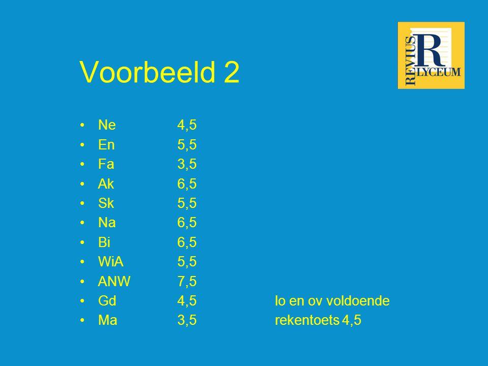 Voorbeeld 2 Ne4,5 En5,5 Fa3,5 Ak6,5 Sk5,5 Na6,5 Bi6,5 WiA5,5 ANW7,5 Gd4,5lo en ov voldoende Ma3,5rekentoets 4,5