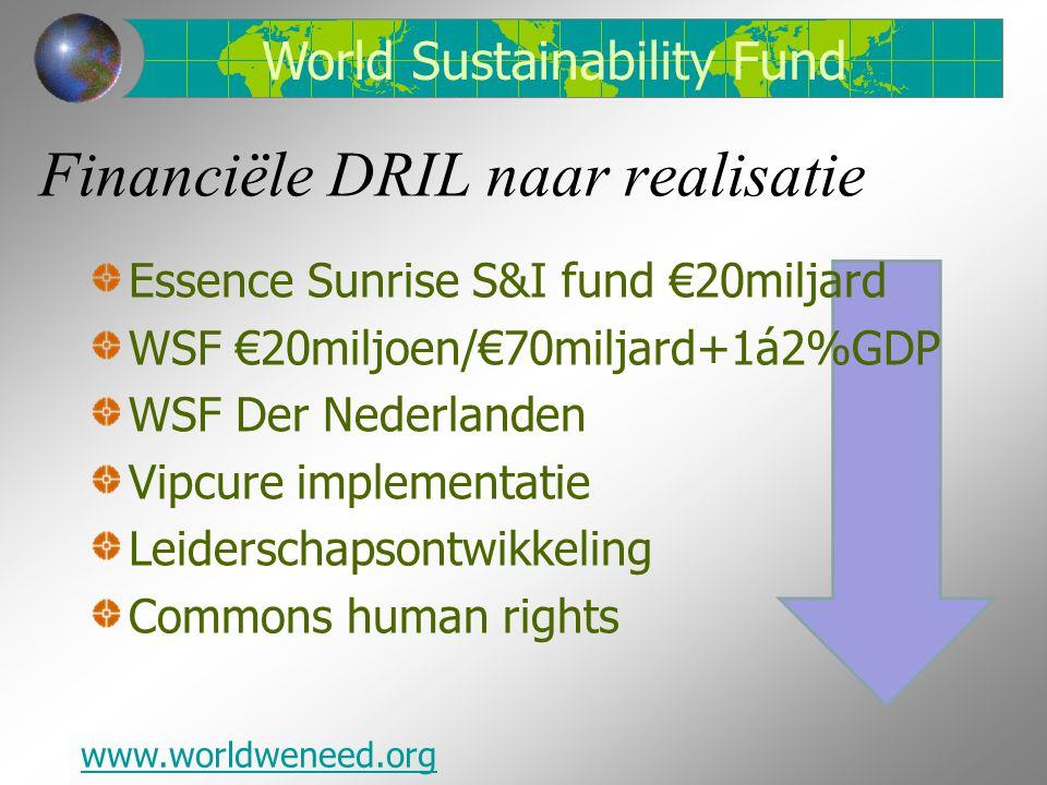 Financiële DRIL naar realisatie Essence Sunrise S&I fund €20miljard WSF €20miljoen/€70miljard+1á2%GDP WSF Der Nederlanden Vipcure implementatie Leiderschapsontwikkeling Commons human rights World Sustainability Fund www.worldweneed.org