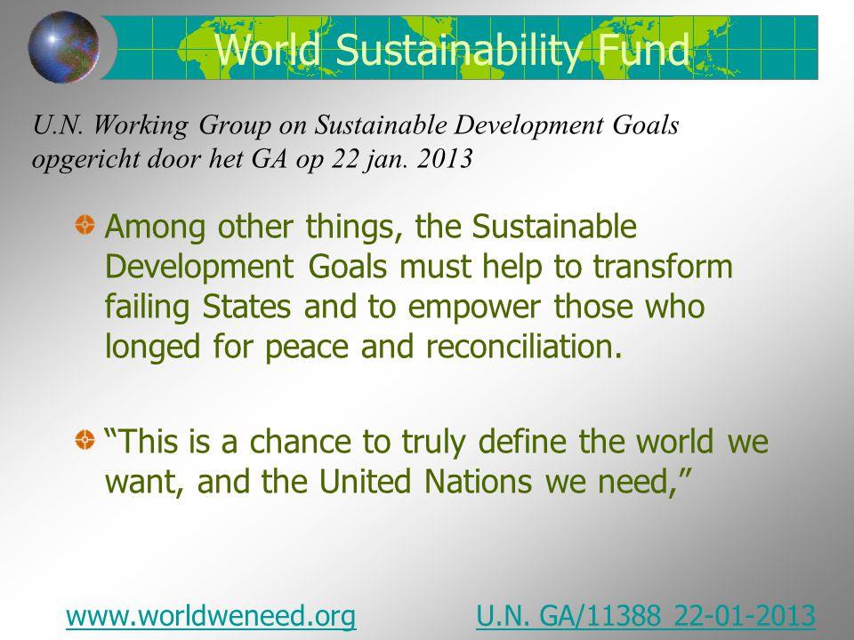 U.N. Working Group on Sustainable Development Goals opgericht door het GA op 22 jan.