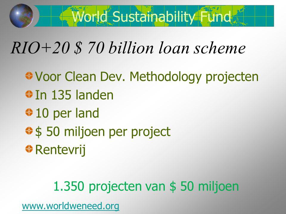 RIO+20 $ 70 billion loan scheme Voor Clean Dev.