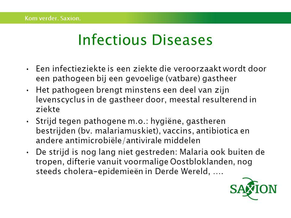 Kom verder. Saxion. Infectious Diseases Een infectieziekte is een ziekte die veroorzaakt wordt door een pathogeen bij een gevoelige (vatbare) gastheer