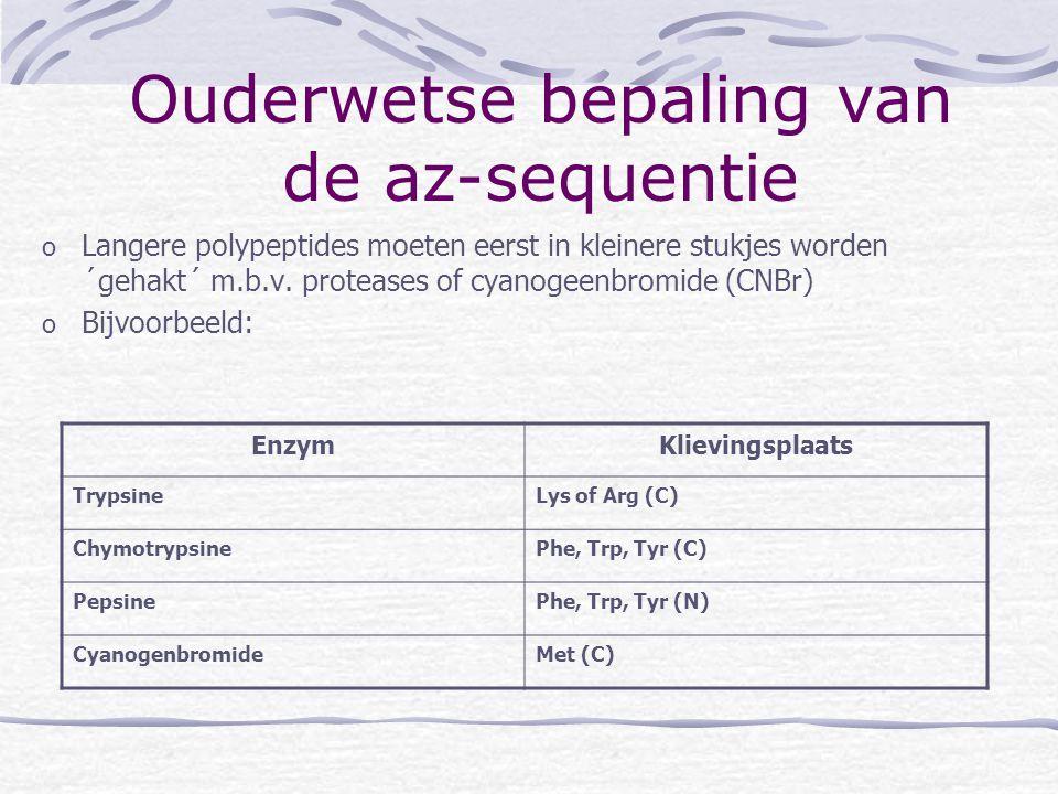o Langere polypeptides moeten eerst in kleinere stukjes worden ´gehakt´ m.b.v. proteases of cyanogeenbromide (CNBr) o Bijvoorbeeld: EnzymKlievingsplaa