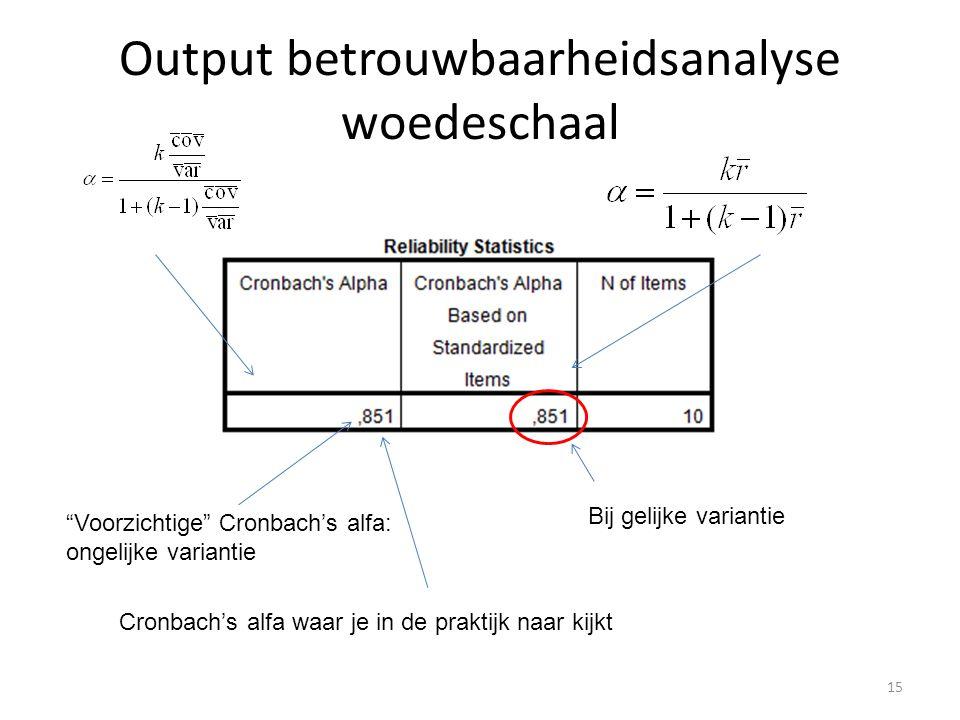 """Output betrouwbaarheidsanalyse woedeschaal """"Voorzichtige"""" Cronbach's alfa: ongelijke variantie Bij gelijke variantie Cronbach's alfa waar je in de pra"""