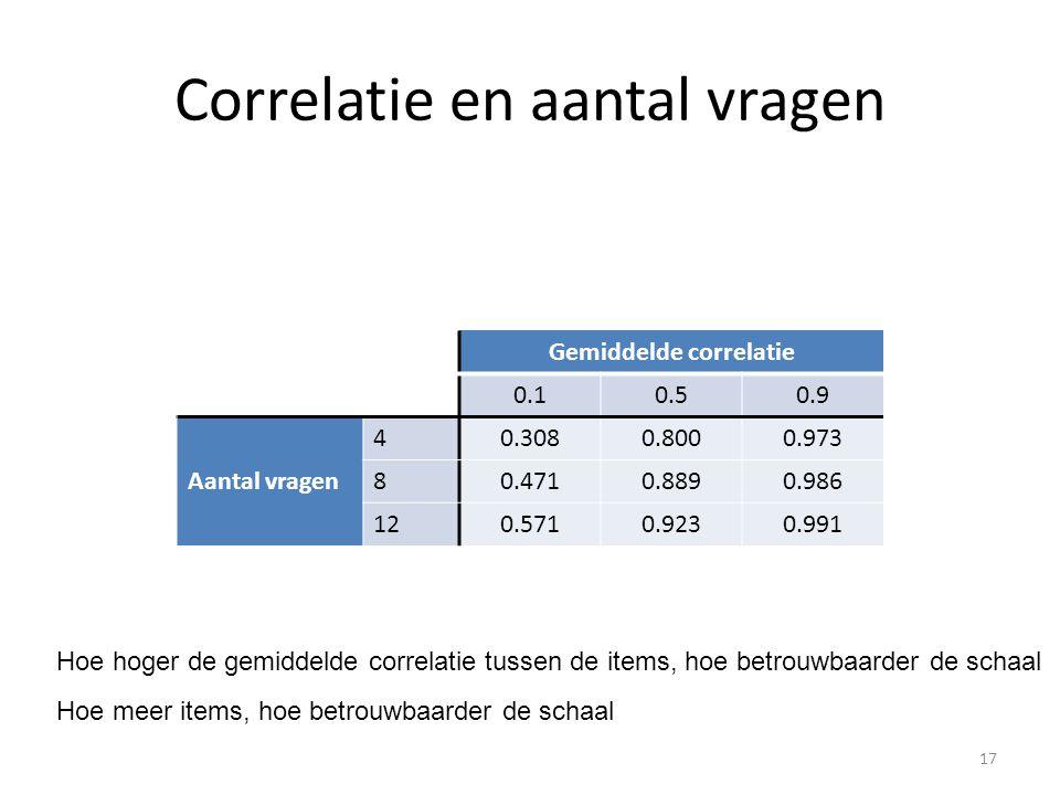 Correlatie en aantal vragen Gemiddelde correlatie 0.10.50.9 Aantal vragen 40.3080.8000.973 80.4710.8890.986 120.5710.9230.991 Hoe hoger de gemiddelde