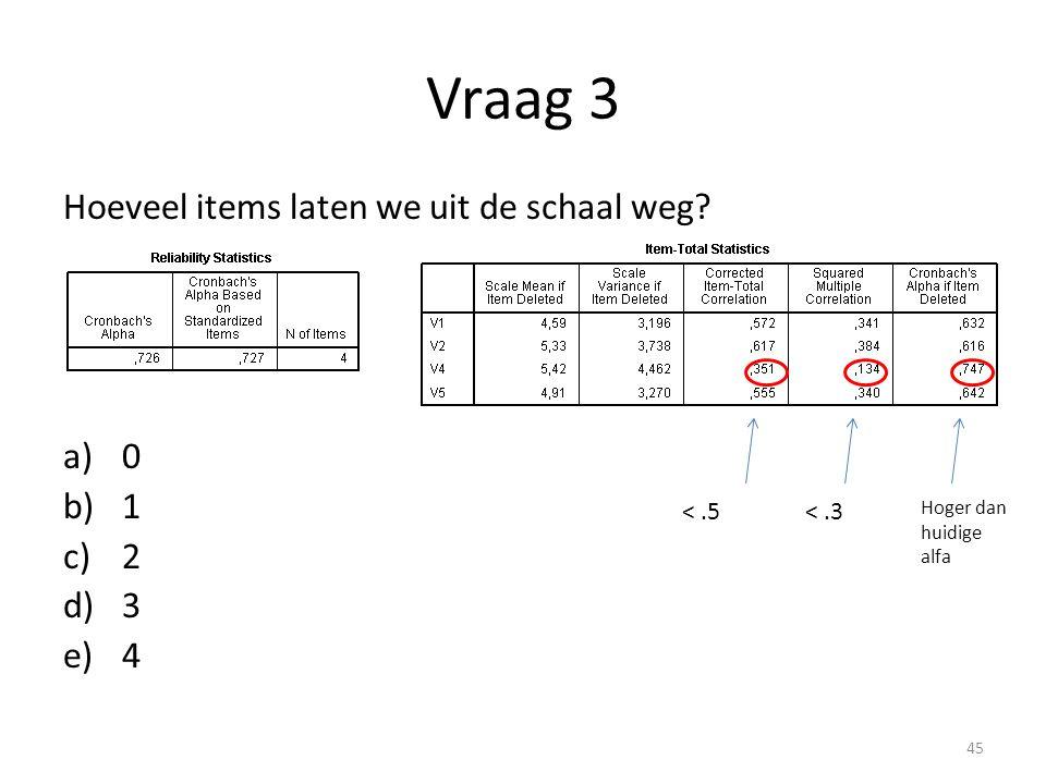 Vraag 3 Hoeveel items laten we uit de schaal weg? a)0 b)1 c)2 d)3 e)4 <.5<.3 Hoger dan huidige alfa 45