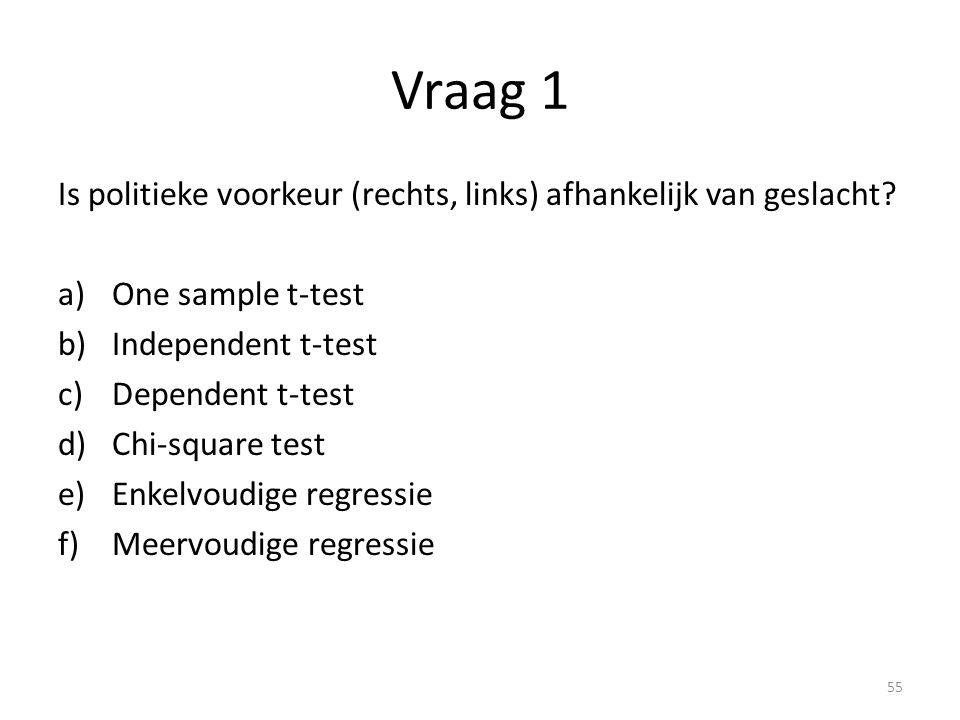 Vraag 1 Is politieke voorkeur (rechts, links) afhankelijk van geslacht? a)One sample t-test b)Independent t-test c)Dependent t-test d)Chi-square test