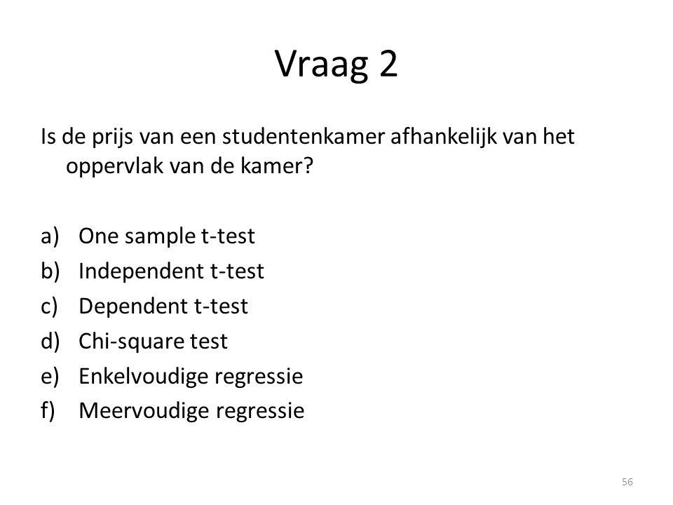 Vraag 2 Is de prijs van een studentenkamer afhankelijk van het oppervlak van de kamer? a)One sample t-test b)Independent t-test c)Dependent t-test d)C