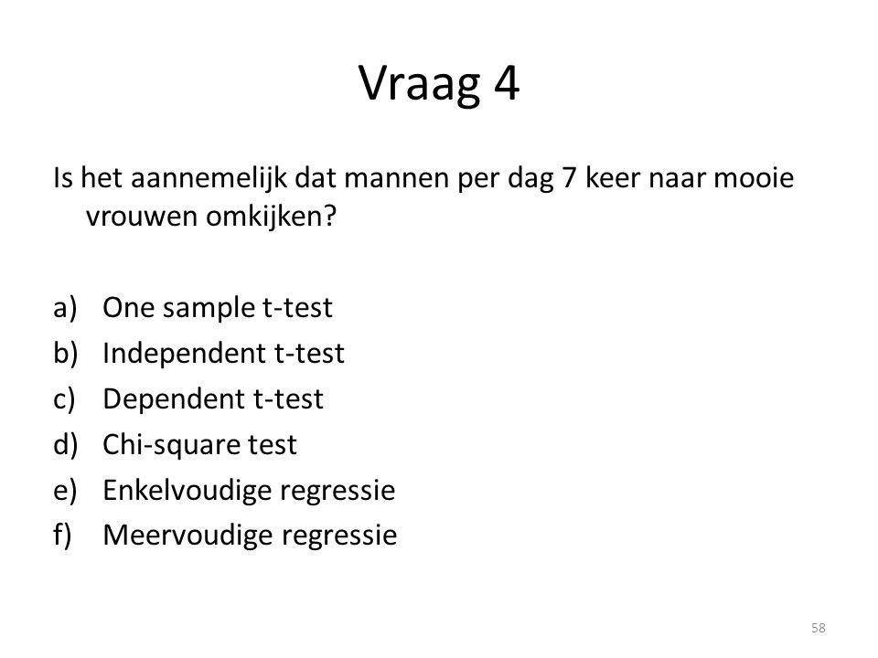 Vraag 4 Is het aannemelijk dat mannen per dag 7 keer naar mooie vrouwen omkijken? a)One sample t-test b)Independent t-test c)Dependent t-test d)Chi-sq