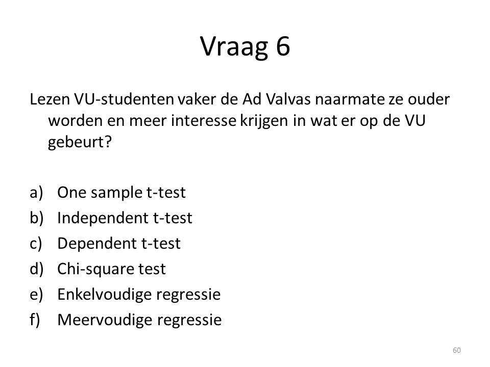 Vraag 6 Lezen VU-studenten vaker de Ad Valvas naarmate ze ouder worden en meer interesse krijgen in wat er op de VU gebeurt? a)One sample t-test b)Ind