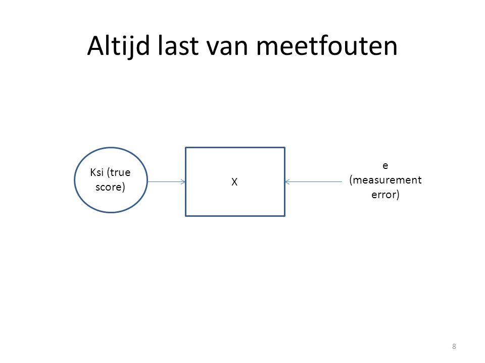 Altijd last van meetfouten Ksi (true score) X e (measurement error) 8