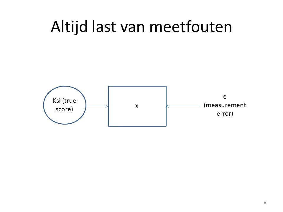 Stability = reliability Stabiel meetinstrument Test-retest methode Oplossing: direct repeated measurement Betrouwbaarheidsanalyse controleert of je het construct betrouwbaar meet 9