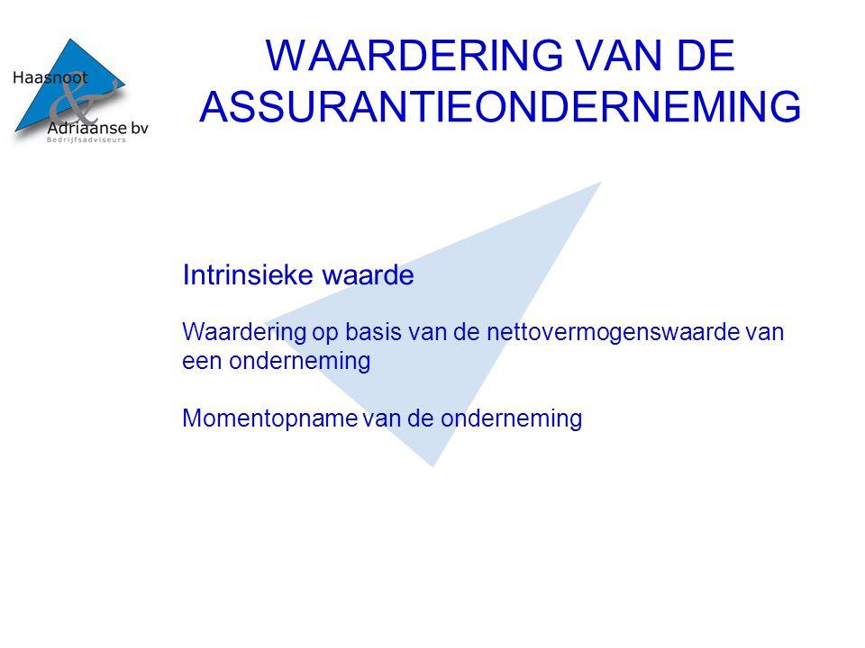 WAARDERING VAN DE ASSURANTIEONDERNEMING Intrinsieke waarde Waardering op basis van de nettovermogenswaarde van een onderneming Momentopname van de onderneming