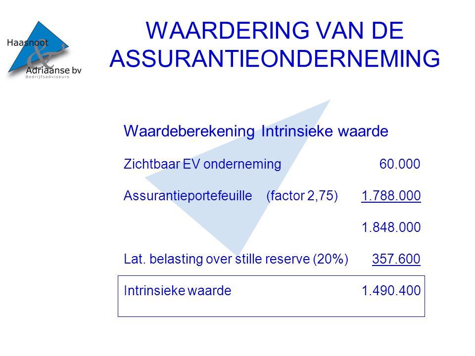 WAARDERING VAN DE ASSURANTIEONDERNEMING Waardeberekening Intrinsieke waarde Zichtbaar EV onderneming 60.000 Assurantieportefeuille(factor 2,75)1.788.0
