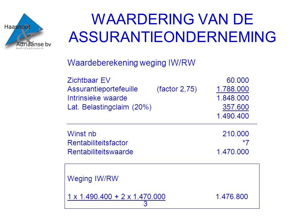 WAARDERING VAN DE ASSURANTIEONDERNEMING Waardeberekening weging IW/RW Zichtbaar EV 60.000 Assurantieportefeuille(factor 2,75)1.788.000 Intrinsieke waa