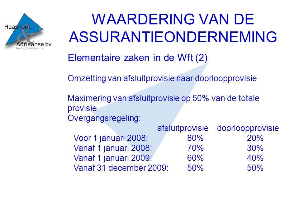 WAARDERING VAN DE ASSURANTIEONDERNEMING Elementaire zaken in de Wft (2) Omzetting van afsluitprovisie naar doorloopprovisie Maximering van afsluitprovisie op 50% van de totale provisie Overgangsregeling: afsluitprovisiedoorloopprovisie Voor 1 januari 2008: 80% 20% Vanaf 1 januari 2008:70%30% Vanaf 1 januari 2009:60%40% Vanaf 31 december 2009:50%50%