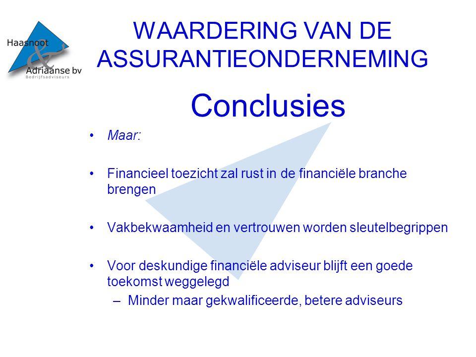 WAARDERING VAN DE ASSURANTIEONDERNEMING Conclusies Maar: Financieel toezicht zal rust in de financiële branche brengen Vakbekwaamheid en vertrouwen wo