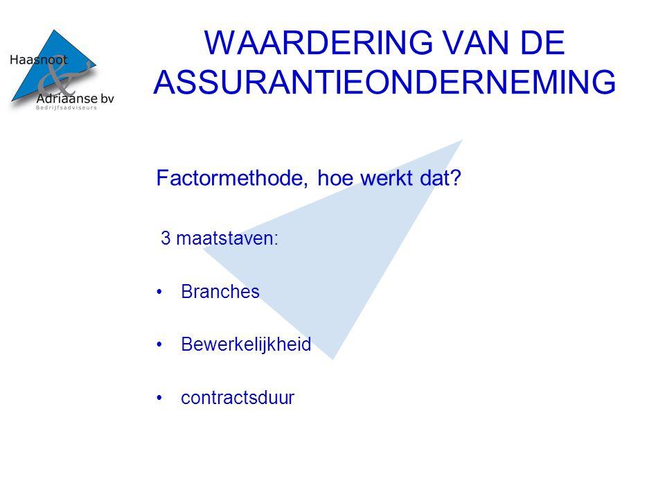 WAARDERING VAN DE ASSURANTIEONDERNEMING Factormethode, hoe werkt dat? 3 maatstaven: Branches Bewerkelijkheid contractsduur